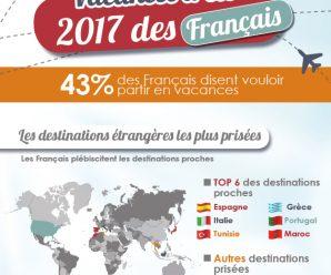 En 2017, les Français sont partis en vacances moins longtemps